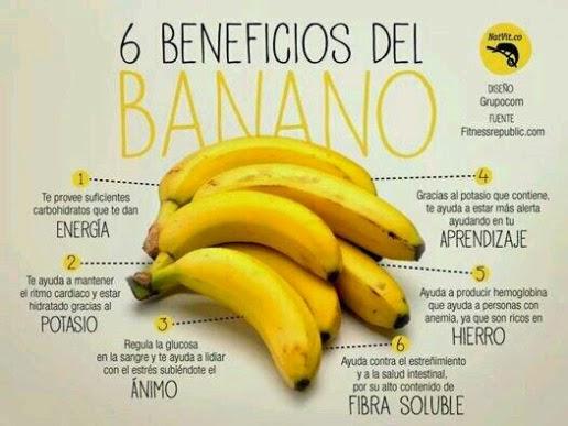 Beneficios Del Plátano Para Los Deportistas Rctss
