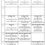 88 Campeonato Internacional ITF FUTURES cuadro y horarios 30/08/2016
