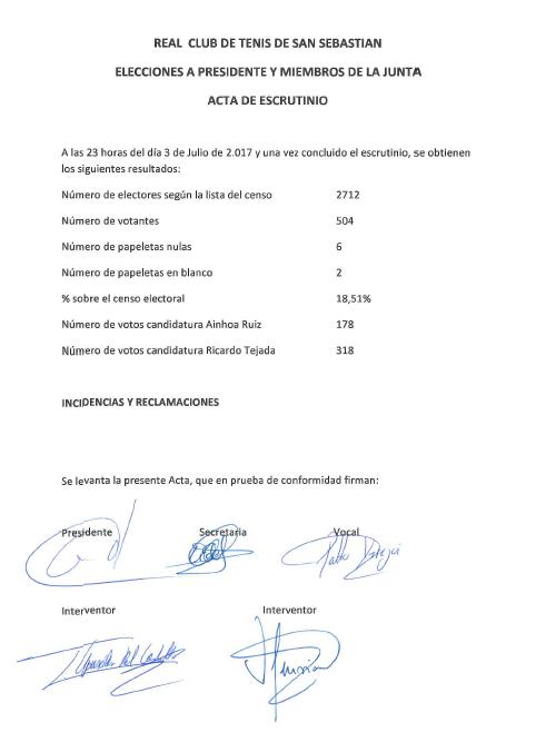 resultados elecciones junta directiva 2017
