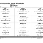 CUADRO Y ORDEN DE JUEGO 28/8