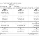 ORDEN DE JUEGO Y CUADRO 29/08