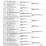 CUADROS Y ORDEN DE JUEGO 27/08 ITF DONOSTIA