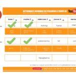 CLASES  VIRTUALES  3,  4  y  5  de  junio