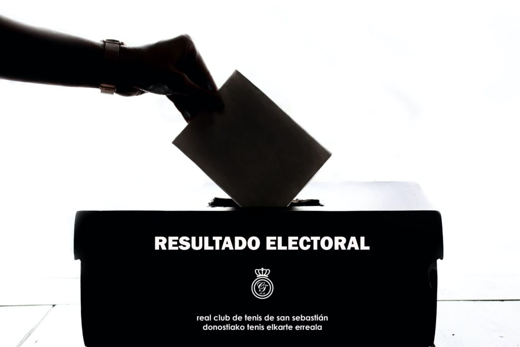 RESULTADO ELECTORAL